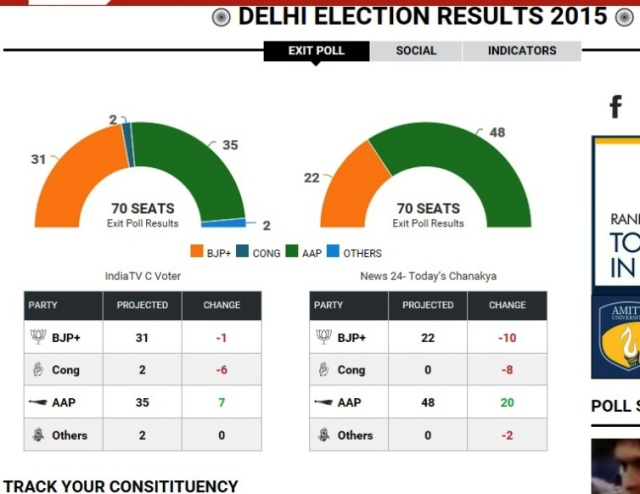 delhi exit poll results-1