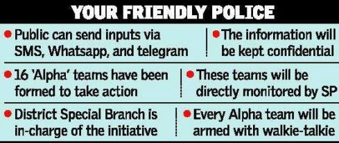 hello tiruchi police details