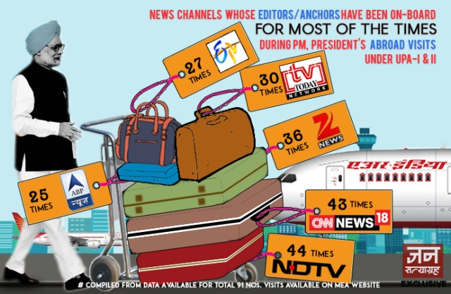 most-crony-channel
