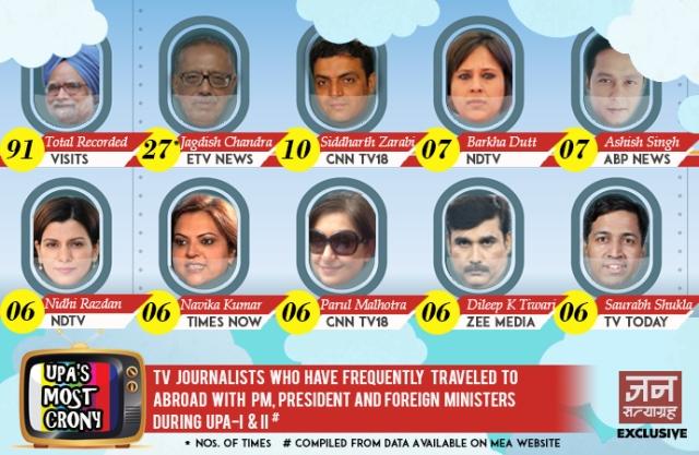 most-crony-tv-journalist
