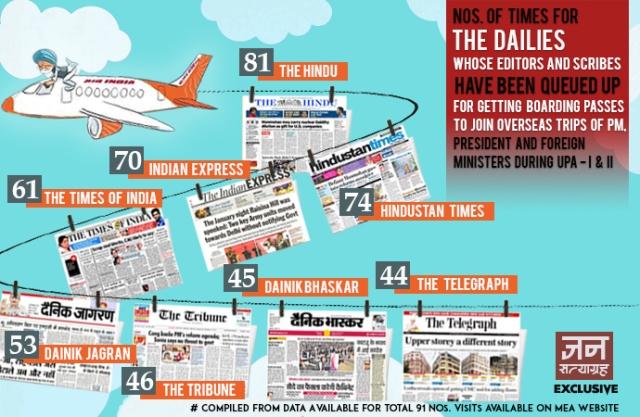 most-daliy- crony media