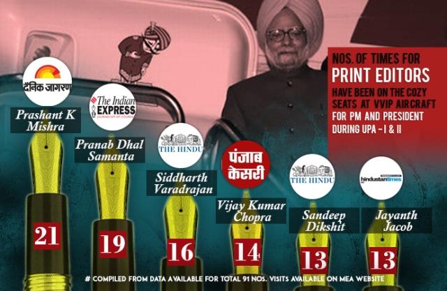 most-print-editor-crony media