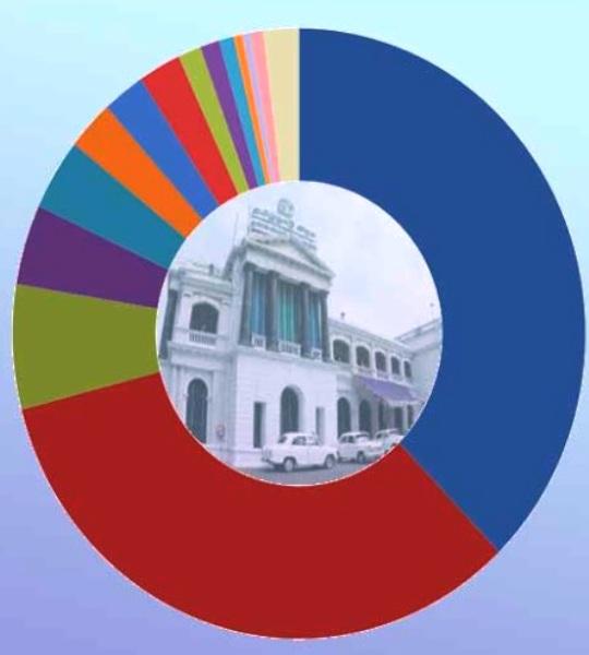 vote percentage